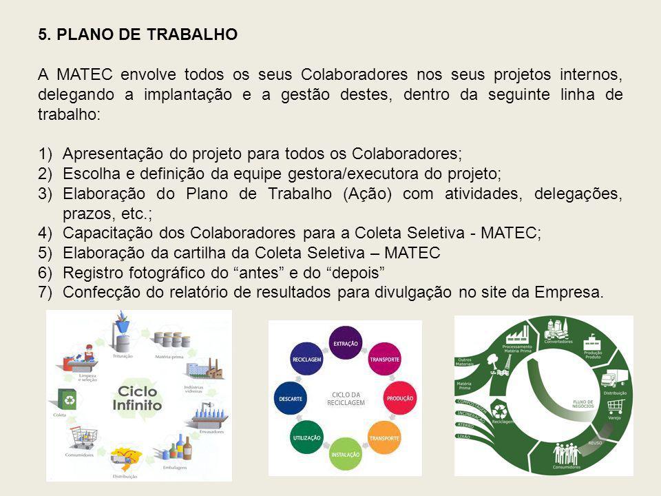 5. PLANO DE TRABALHO