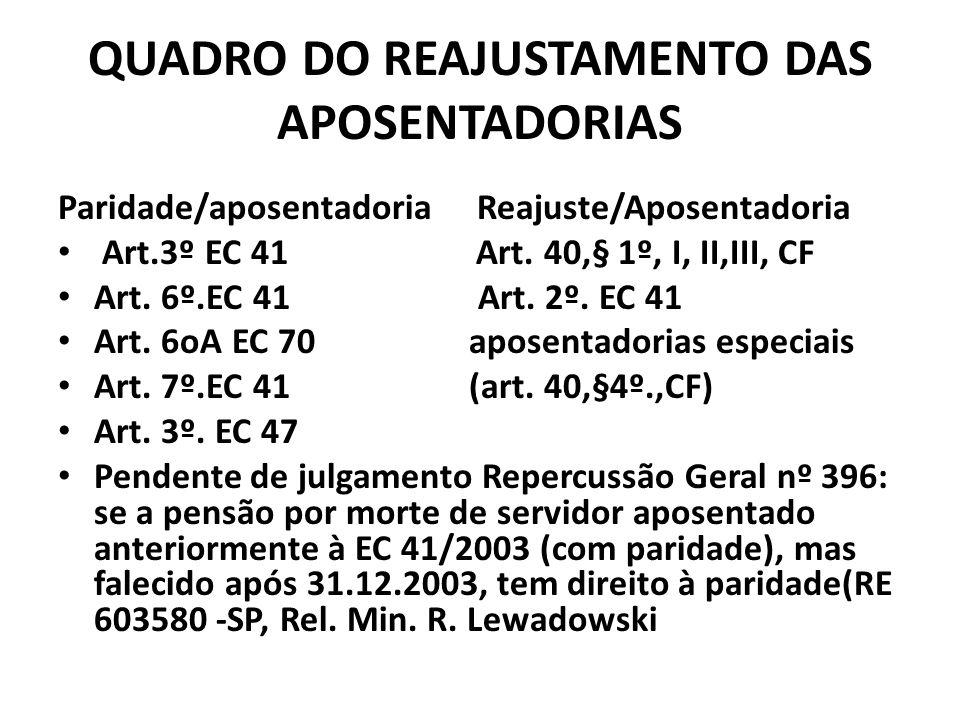 QUADRO DO REAJUSTAMENTO DAS APOSENTADORIAS