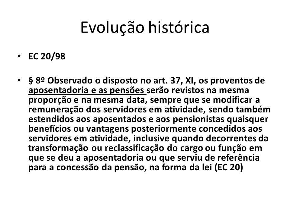 Evolução histórica EC 20/98