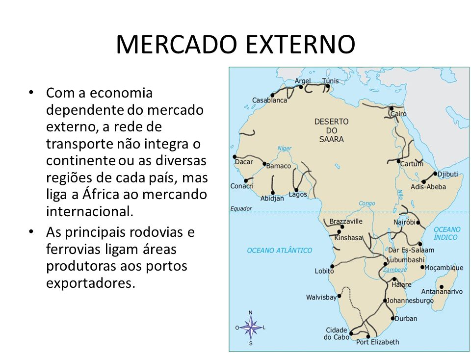 MERCADO EXTERNO