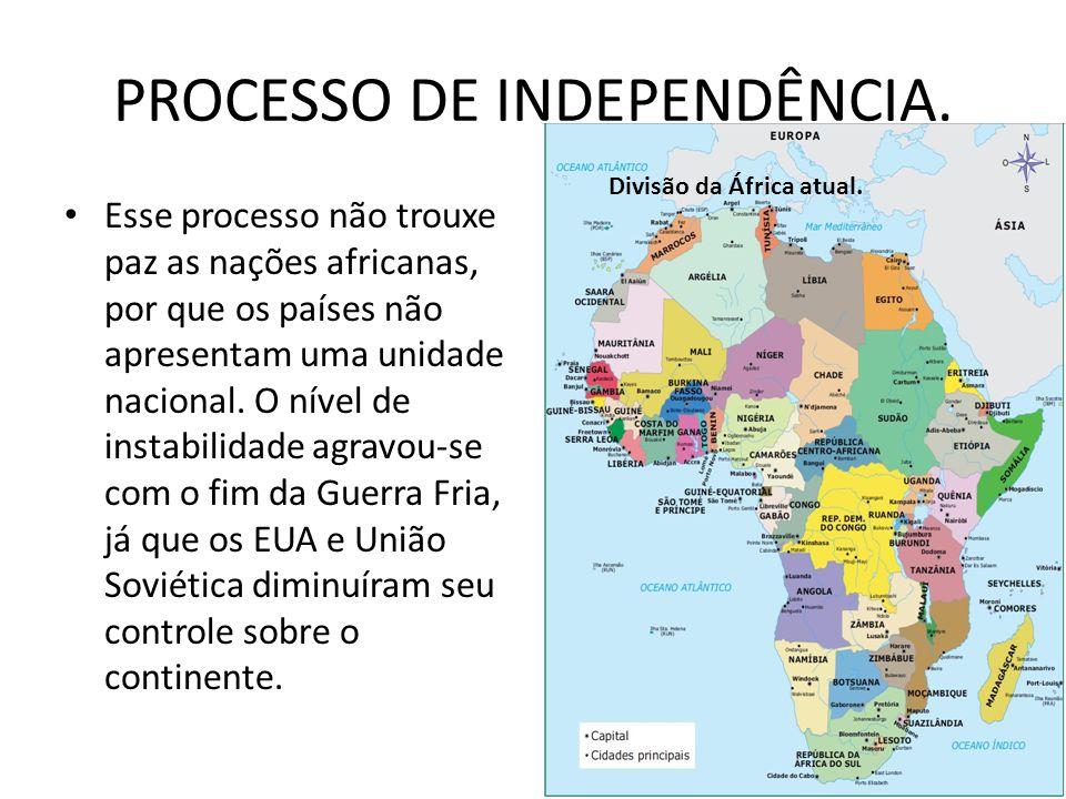 PROCESSO DE INDEPENDÊNCIA.