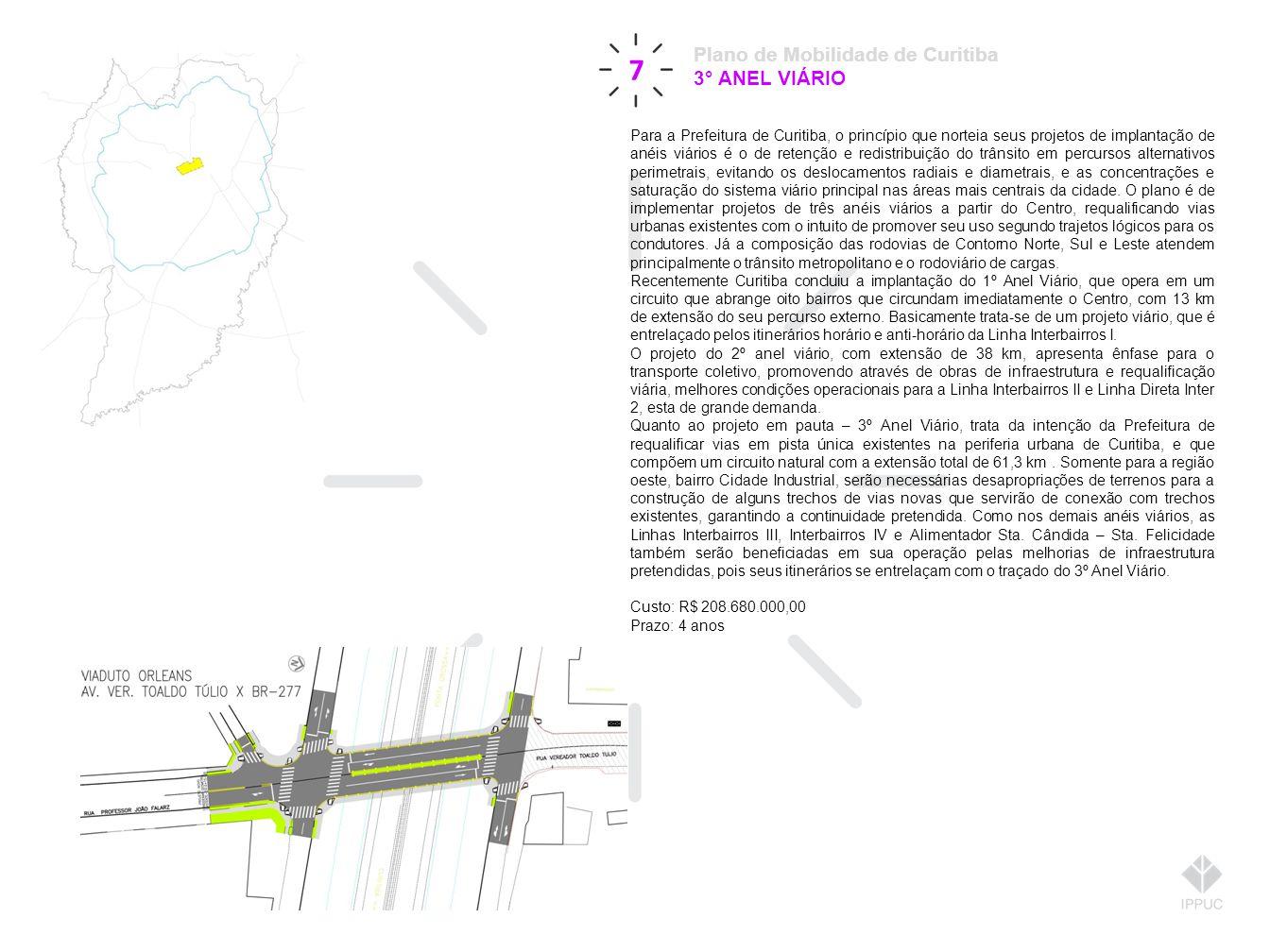 7 Plano de Mobilidade de Curitiba 3° ANEL VIÁRIO