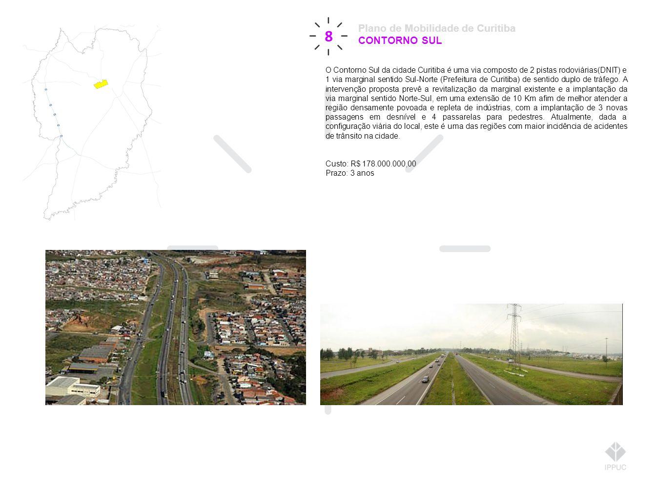 8 Plano de Mobilidade de Curitiba CONTORNO SUL