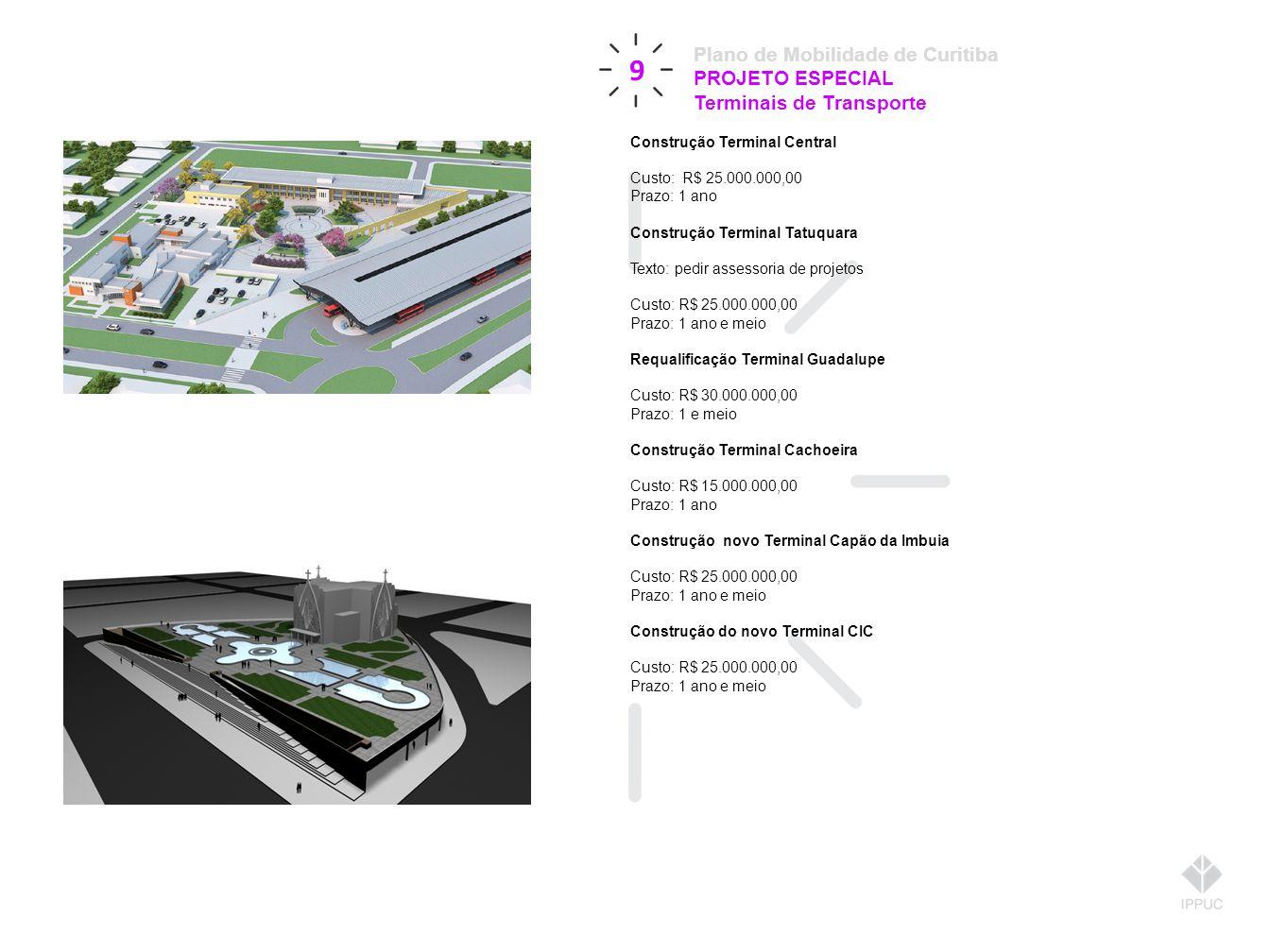 9 Plano de Mobilidade de Curitiba PROJETO ESPECIAL