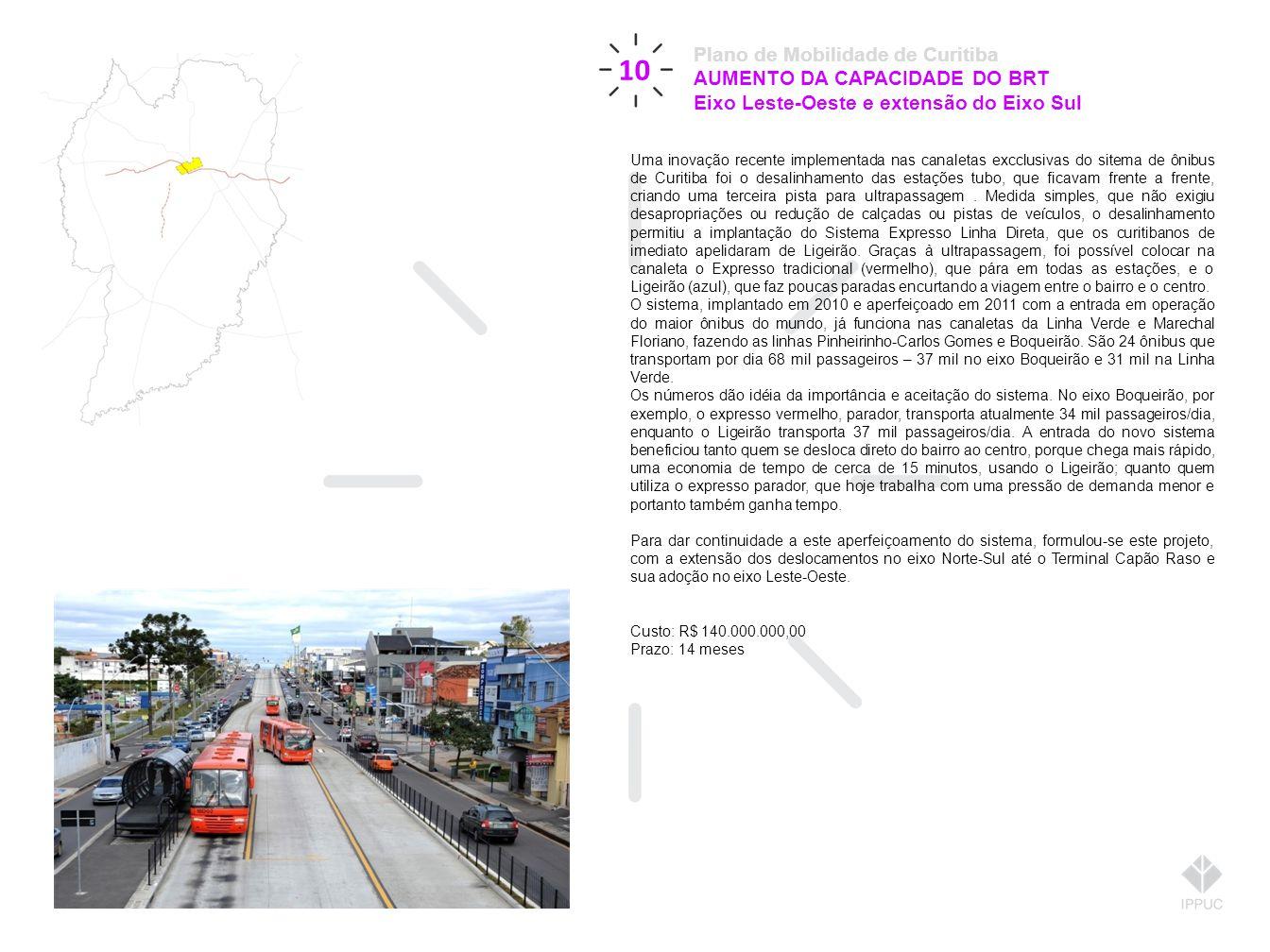 10 Plano de Mobilidade de Curitiba AUMENTO DA CAPACIDADE DO BRT