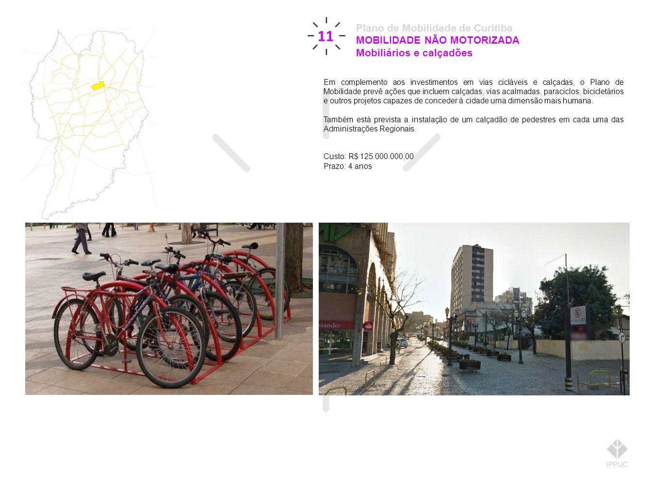 11 Plano de Mobilidade de Curitiba MOBILIDADE NÃO MOTORIZADA
