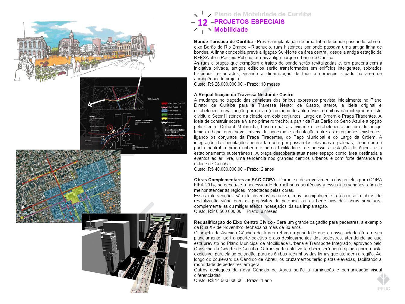 12 Plano de Mobilidade de Curitiba PROJETOS ESPECIAIS Mobilidade