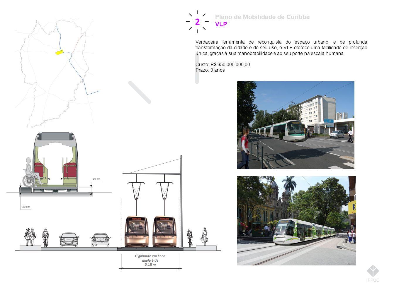 2 Plano de Mobilidade de Curitiba VLP