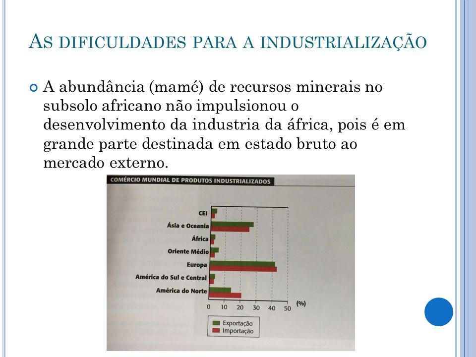 As dificuldades para a industrialização