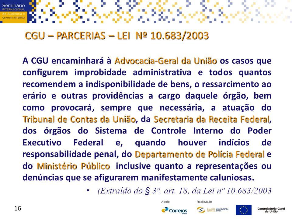 CGU – PARCERIAS – LEI Nº 10.683/2003