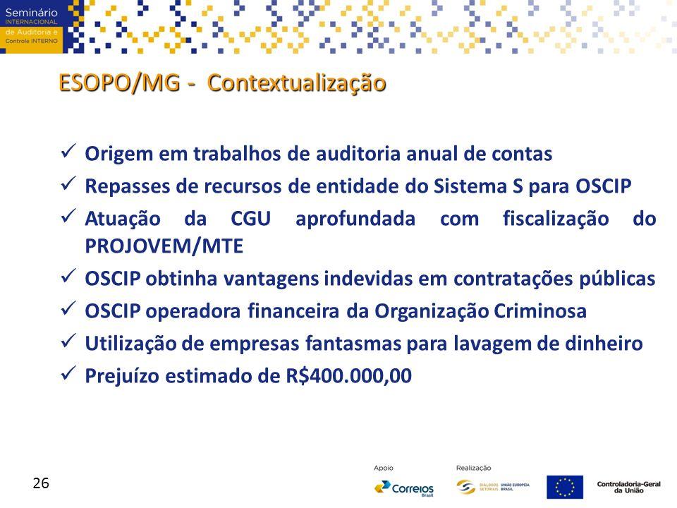 ESOPO/MG - Contextualização