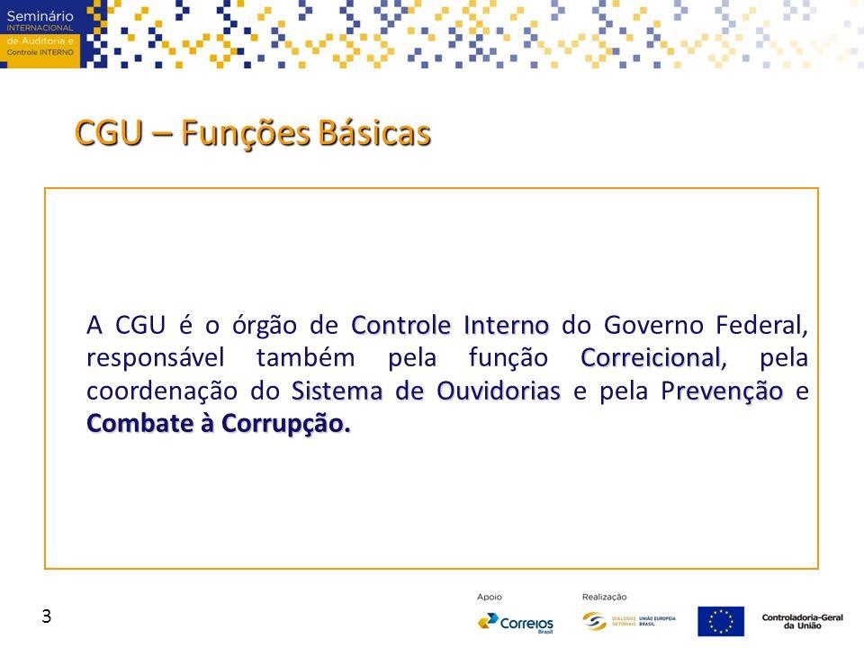 CGU – Funções Básicas