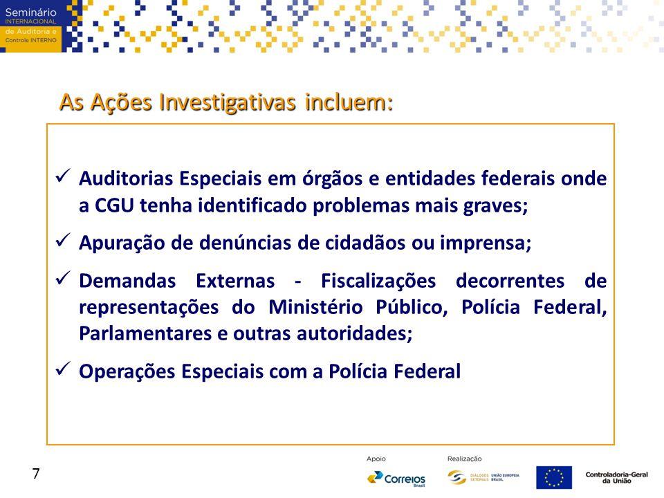 As Ações Investigativas incluem: