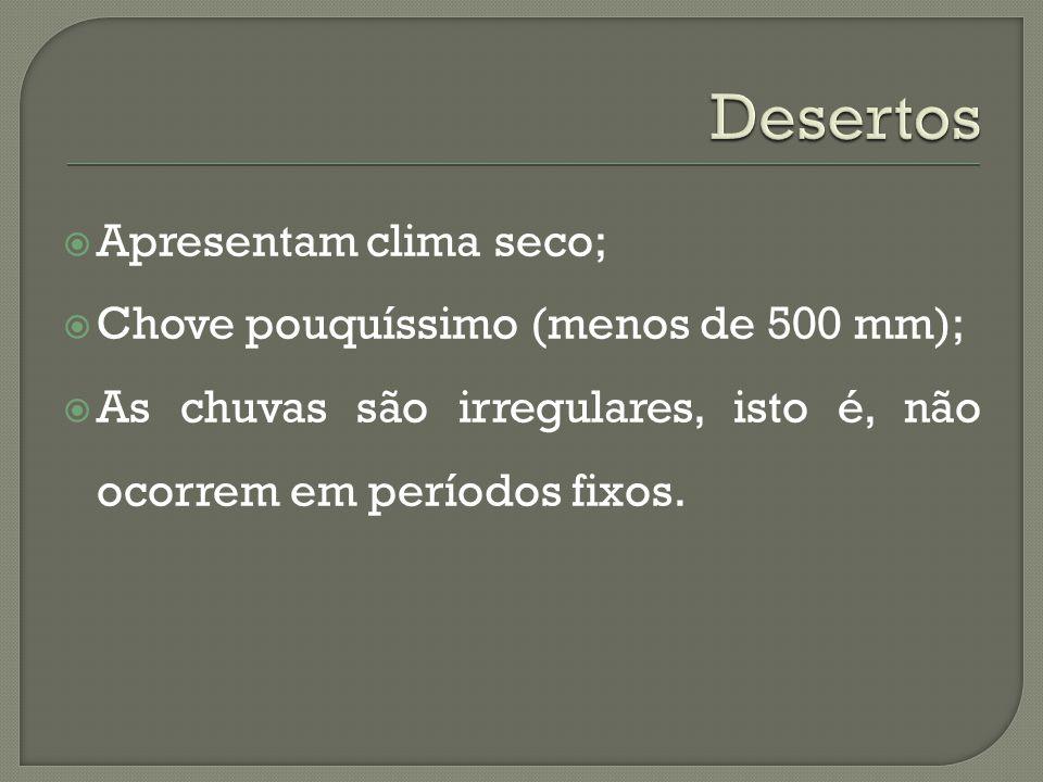 Desertos Apresentam clima seco; Chove pouquíssimo (menos de 500 mm);