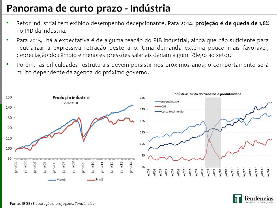 Panorama de curto prazo - Indústria