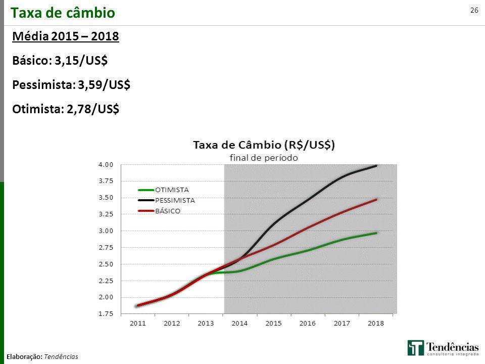 Taxa de câmbio Média 2015 – 2018 Básico: 3,15/US$ Pessimista: 3,59/US$
