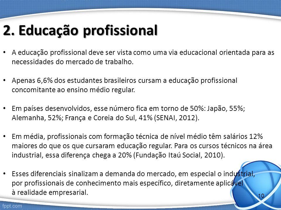 2. Educação profissional