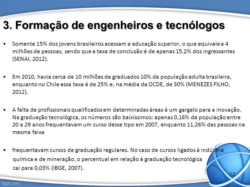 3. Formação de engenheiros e tecnólogos