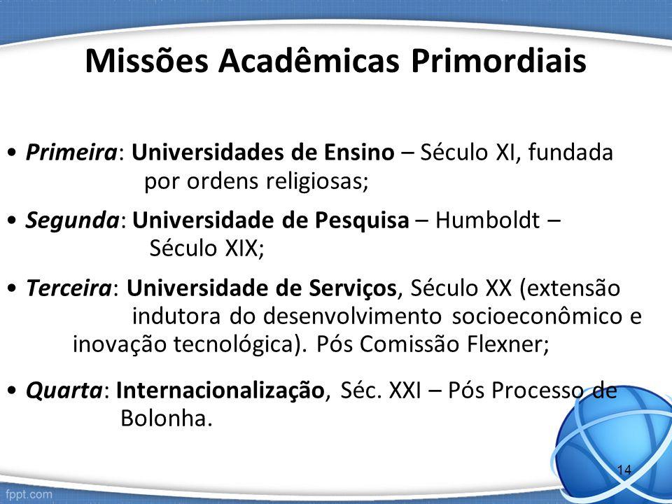 Missões Acadêmicas Primordiais