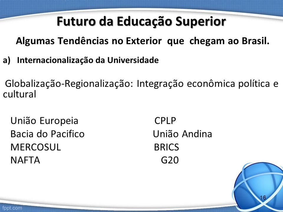 Futuro da Educação Superior