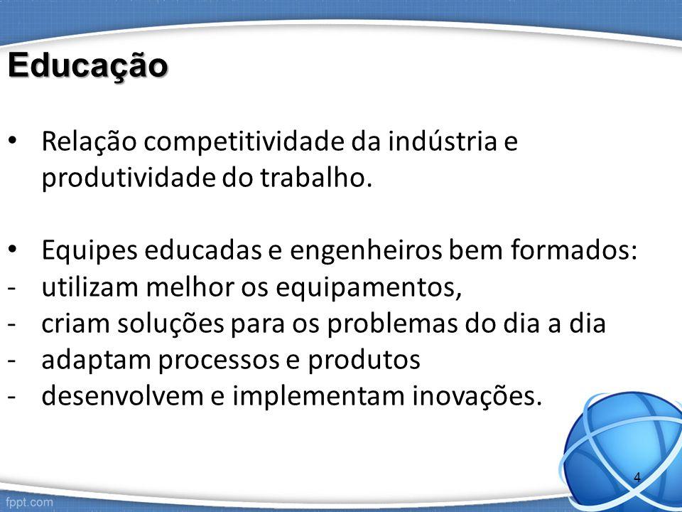 Educação Relação competitividade da indústria e produtividade do trabalho. Equipes educadas e engenheiros bem formados: