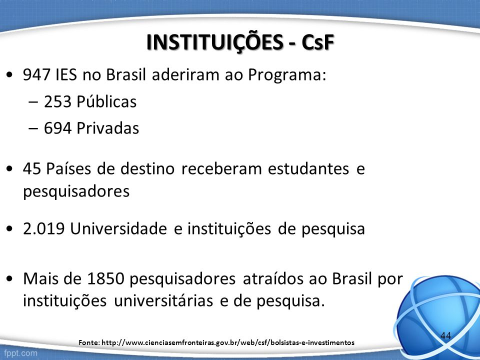 INSTITUIÇÕES - CsF 947 IES no Brasil aderiram ao Programa: