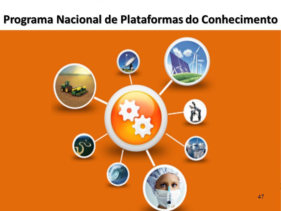 Programa Nacional de Plataformas do Conhecimento