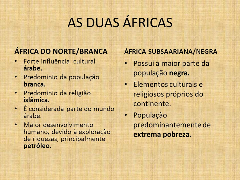 AS DUAS ÁFRICAS ÁFRICA DO NORTE/BRANCA