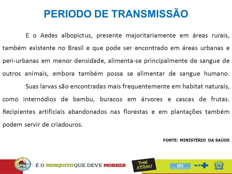 PERIODO DE TRANSMISSÃO