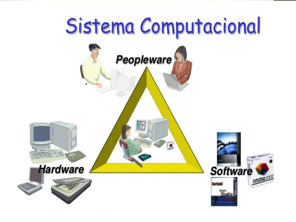O Computador é dividido basicamente em duas partes: