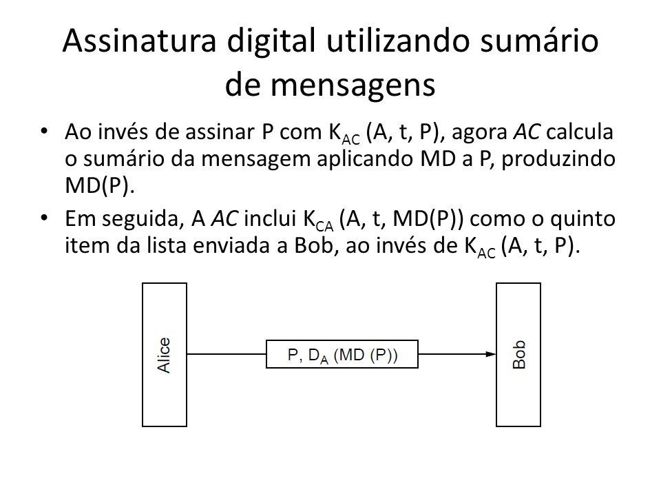 Assinatura digital utilizando sumário de mensagens