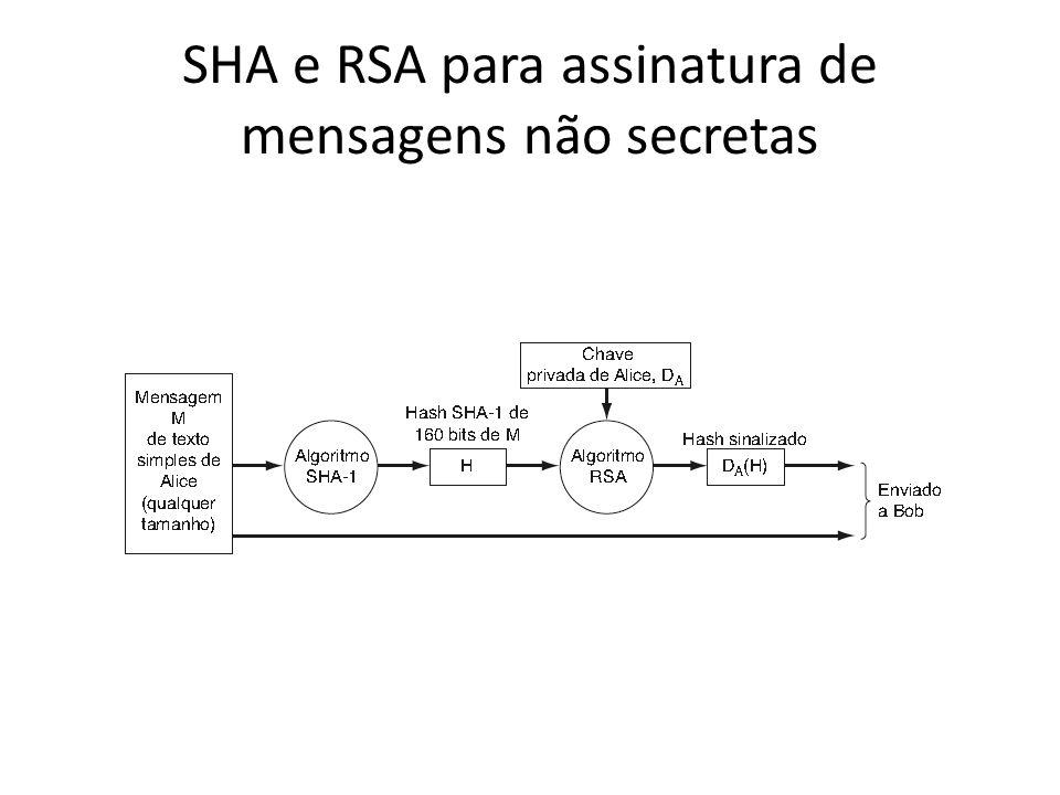 SHA e RSA para assinatura de mensagens não secretas