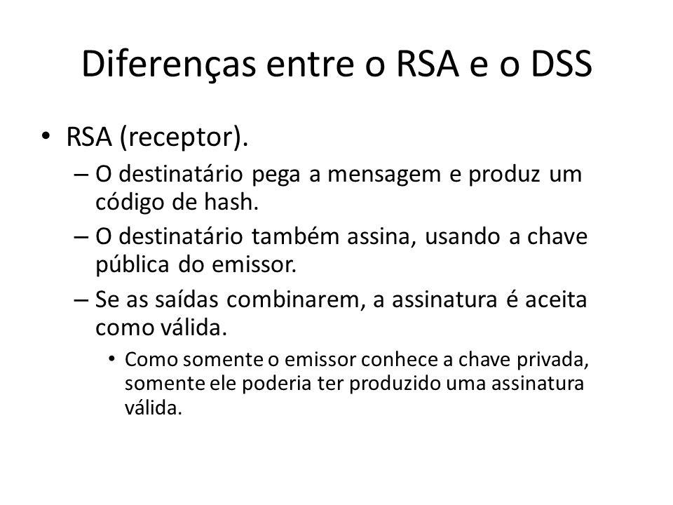 Diferenças entre o RSA e o DSS