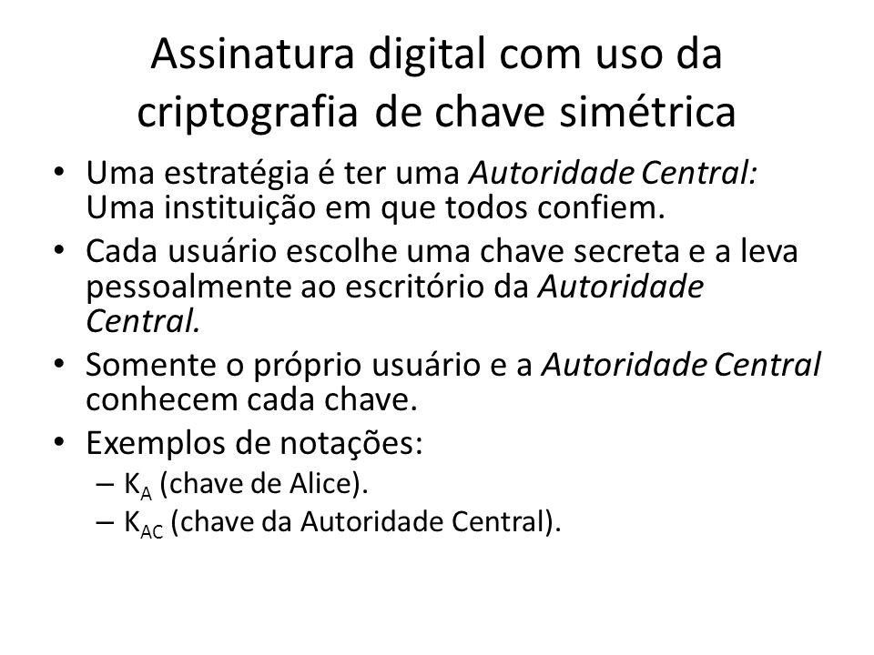Assinatura digital com uso da criptografia de chave simétrica