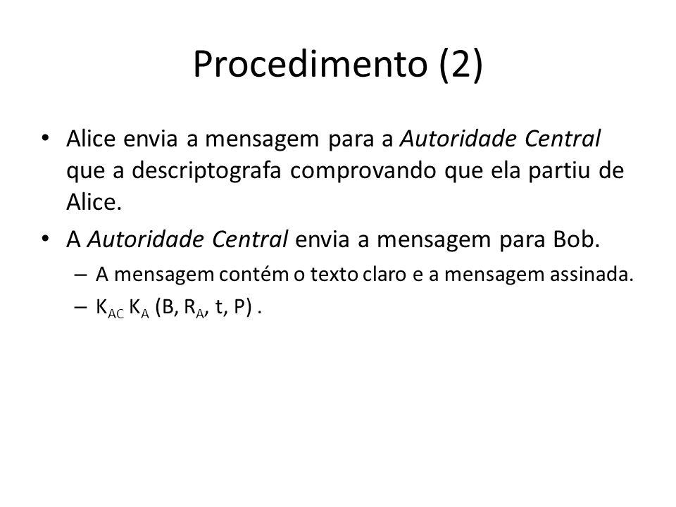 Procedimento (2) Alice envia a mensagem para a Autoridade Central que a descriptografa comprovando que ela partiu de Alice.