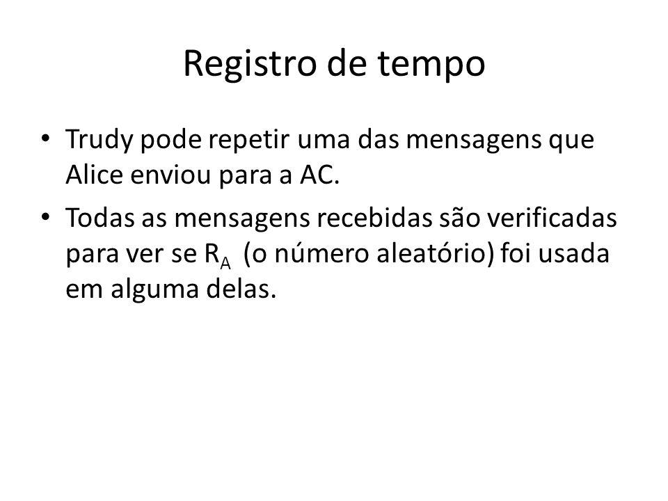 Registro de tempo Trudy pode repetir uma das mensagens que Alice enviou para a AC.