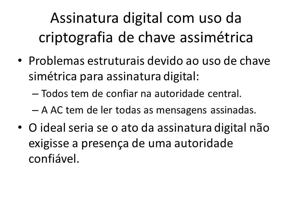 Assinatura digital com uso da criptografia de chave assimétrica