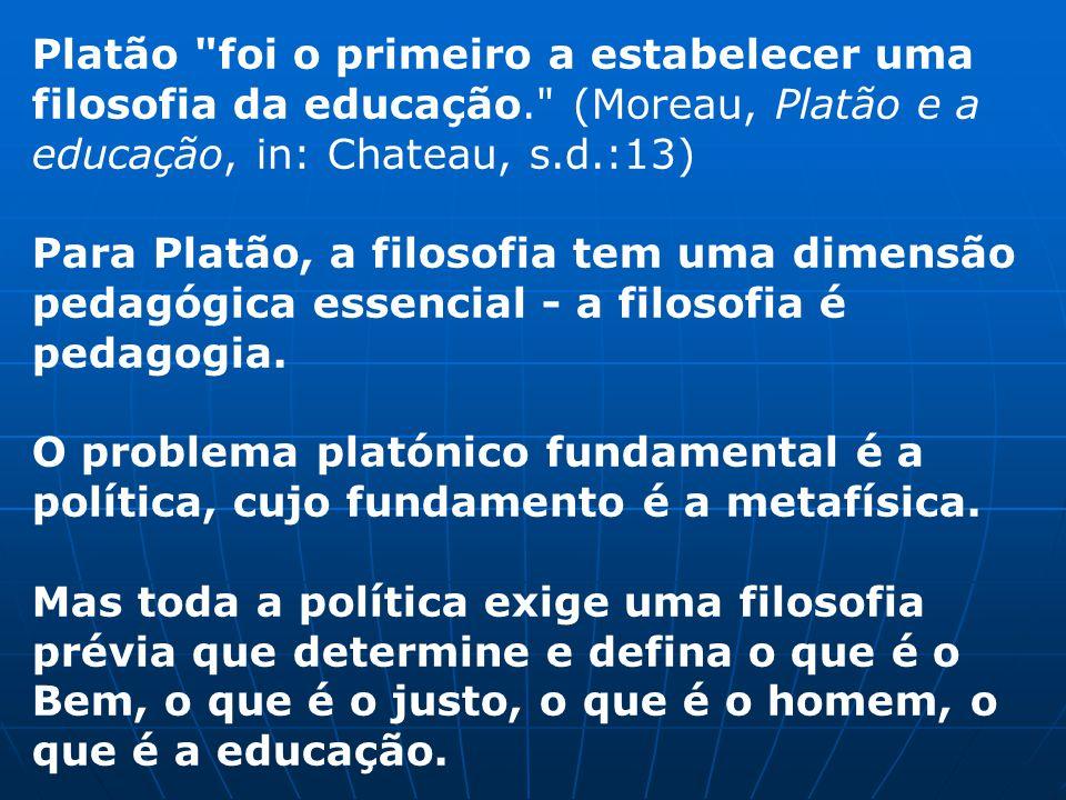 Platão foi o primeiro a estabelecer uma filosofia da educação