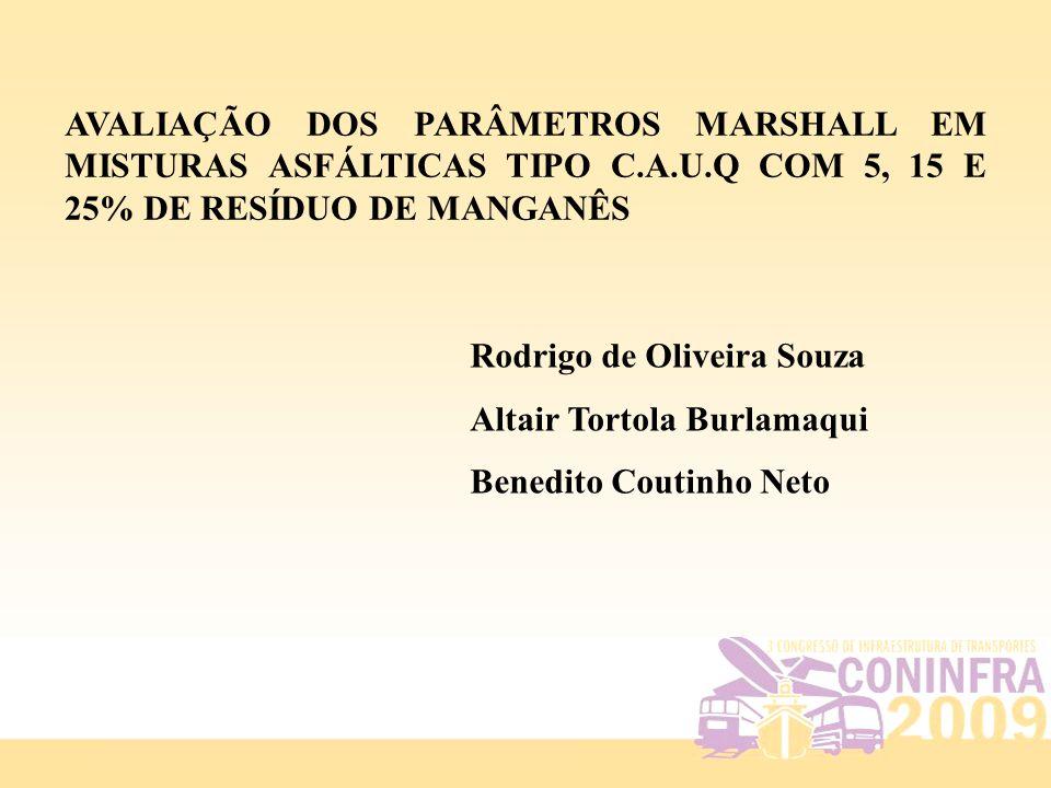 AVALIAÇÃO DOS PARÂMETROS MARSHALL EM MISTURAS ASFÁLTICAS TIPO C. A. U