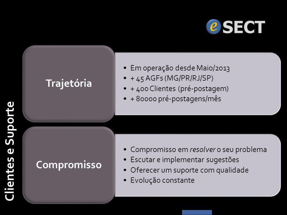 Clientes e Suporte Trajetória Compromisso Em operação desde Maio/2013