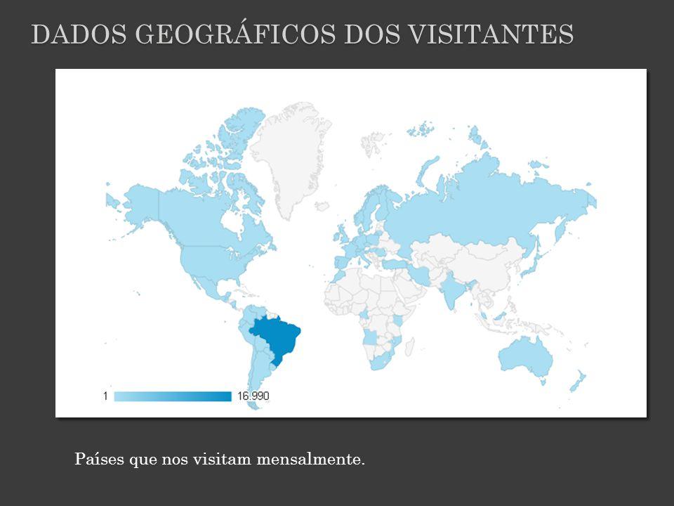 Dados geográficos dos visitantes
