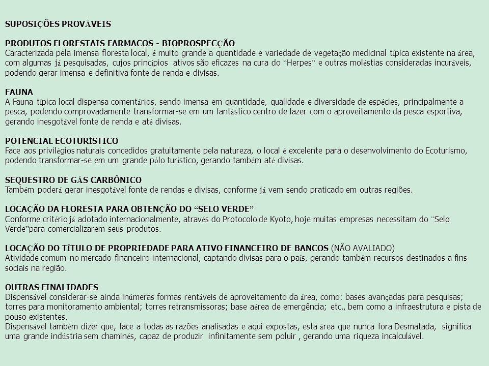 SUPOSIÇÕES PROVÁVEIS PRODUTOS FLORESTAIS FARMACOS - BIOPROSPECÇÃO.