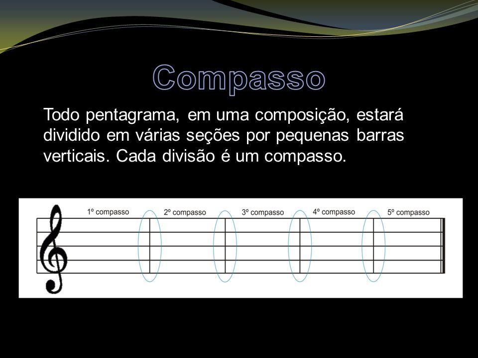 Compasso Todo pentagrama, em uma composição, estará dividido em várias seções por pequenas barras verticais.