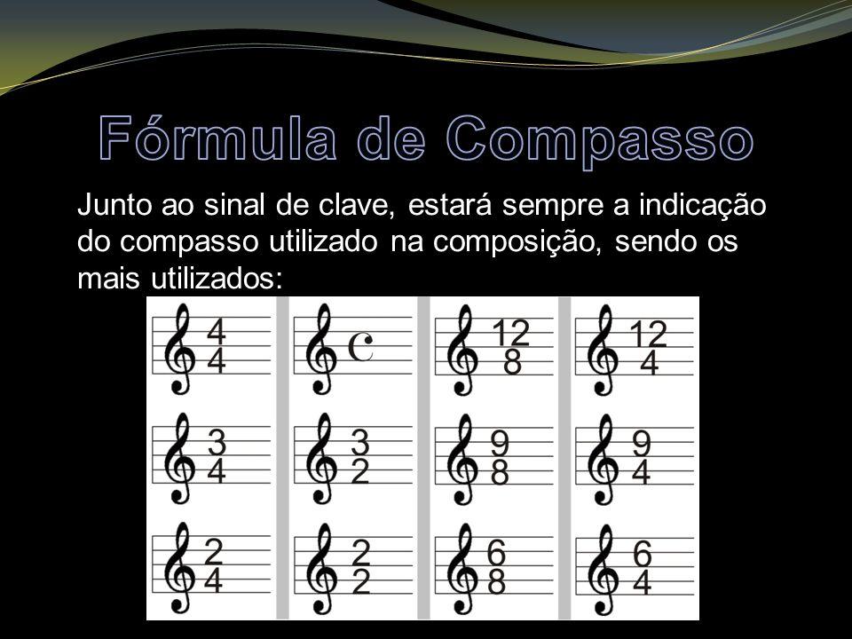 Fórmula de Compasso Junto ao sinal de clave, estará sempre a indicação do compasso utilizado na composição, sendo os mais utilizados: