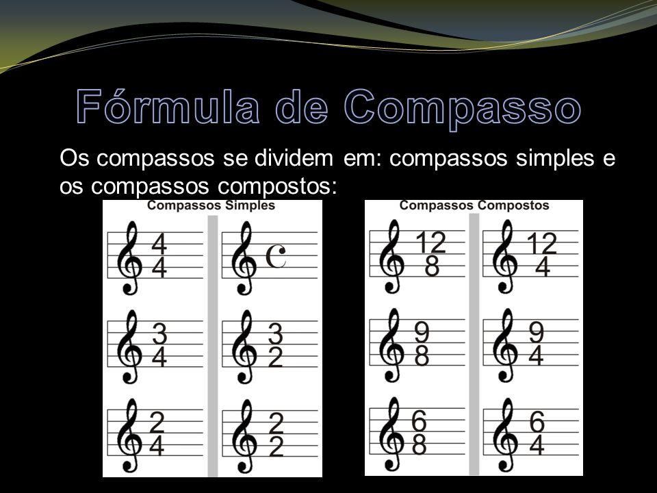 Fórmula de Compasso Os compassos se dividem em: compassos simples e os compassos compostos: