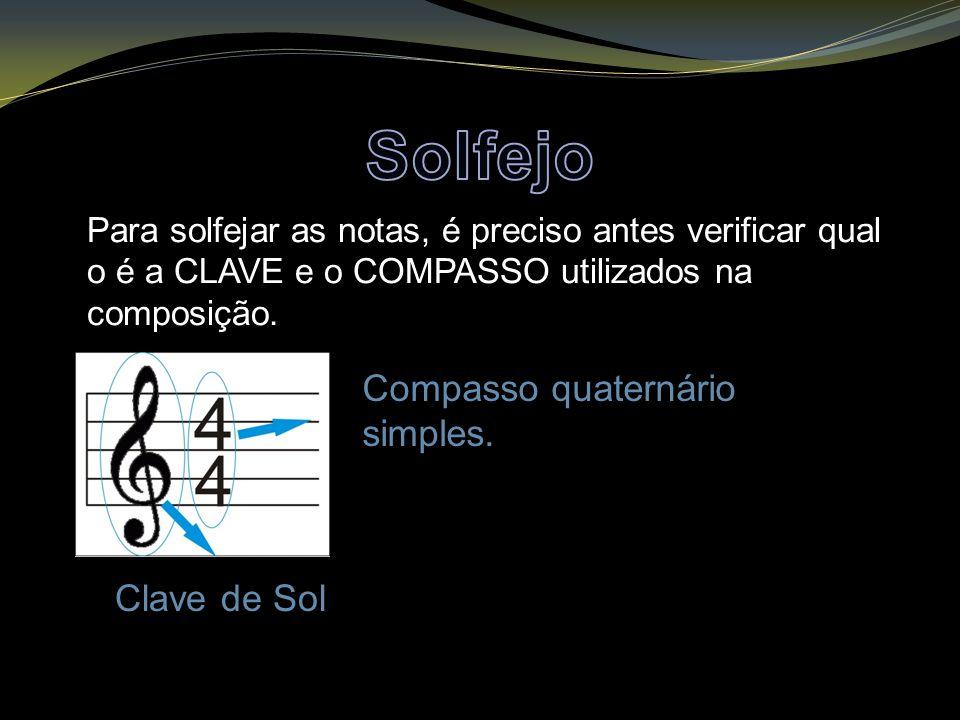 Solfejo Compasso quaternário simples. Clave de Sol