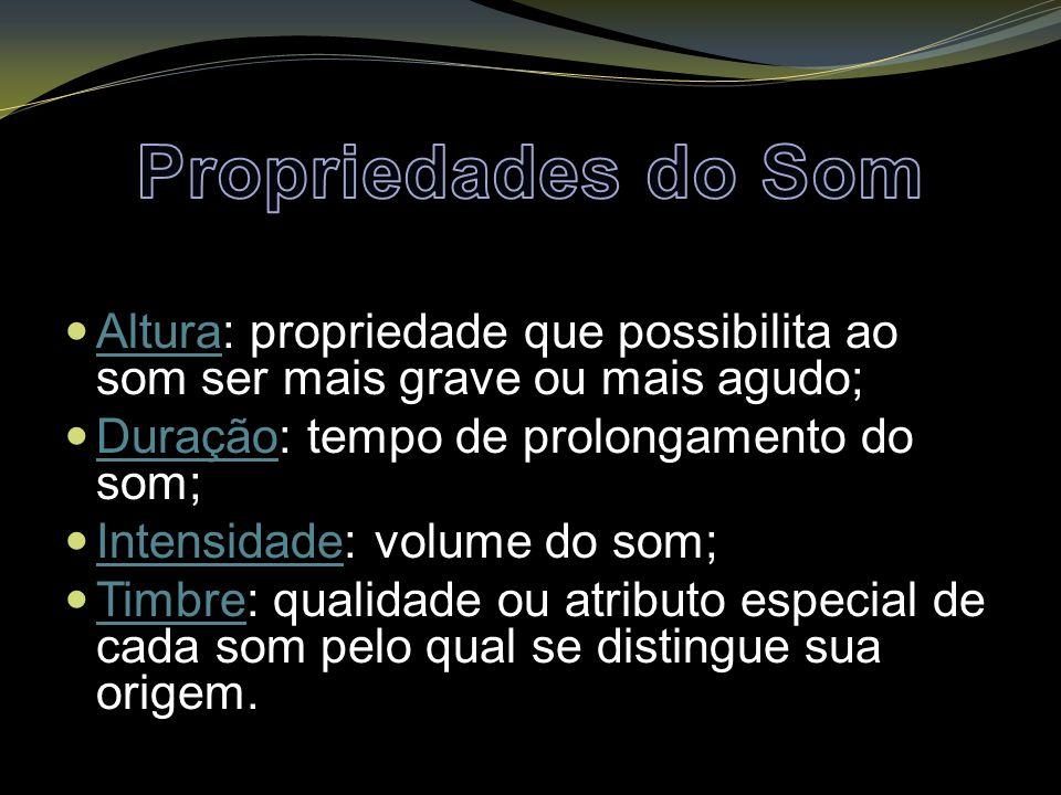 Propriedades do Som Altura: propriedade que possibilita ao som ser mais grave ou mais agudo; Duração: tempo de prolongamento do som;