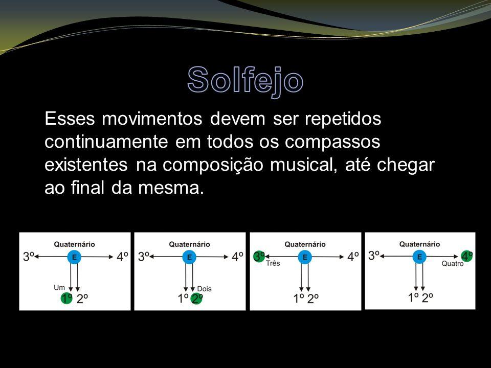 Solfejo Esses movimentos devem ser repetidos continuamente em todos os compassos existentes na composição musical, até chegar ao final da mesma.