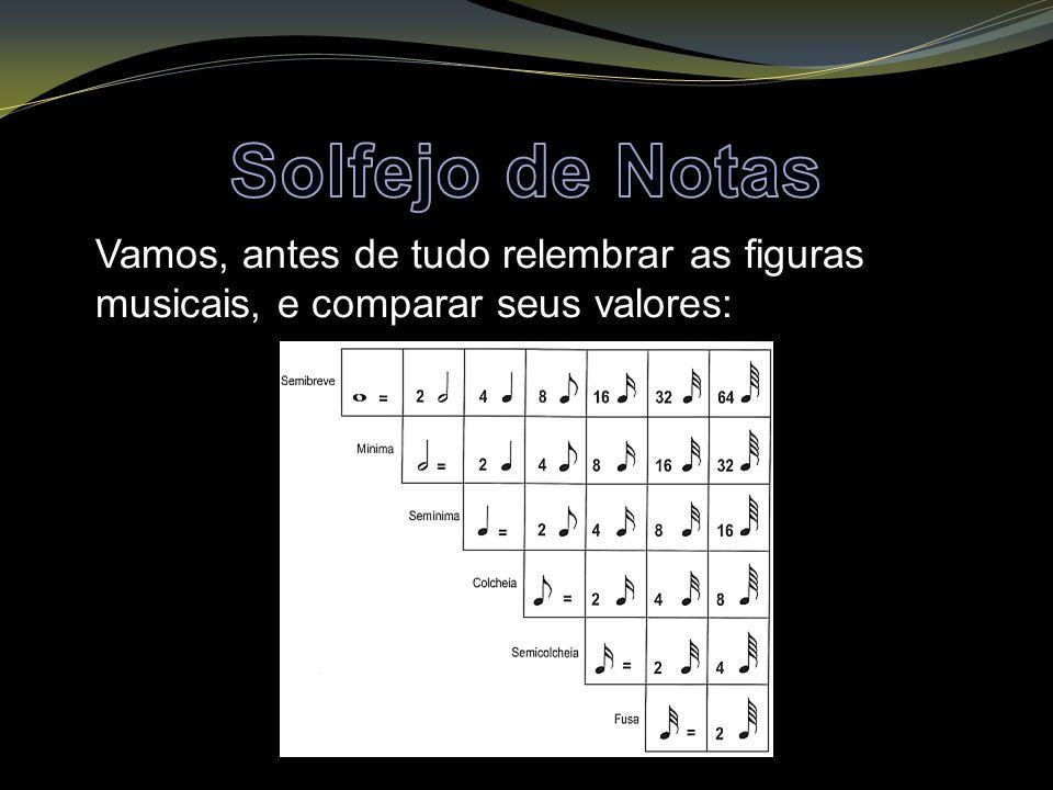 Solfejo de Notas Vamos, antes de tudo relembrar as figuras musicais, e comparar seus valores: