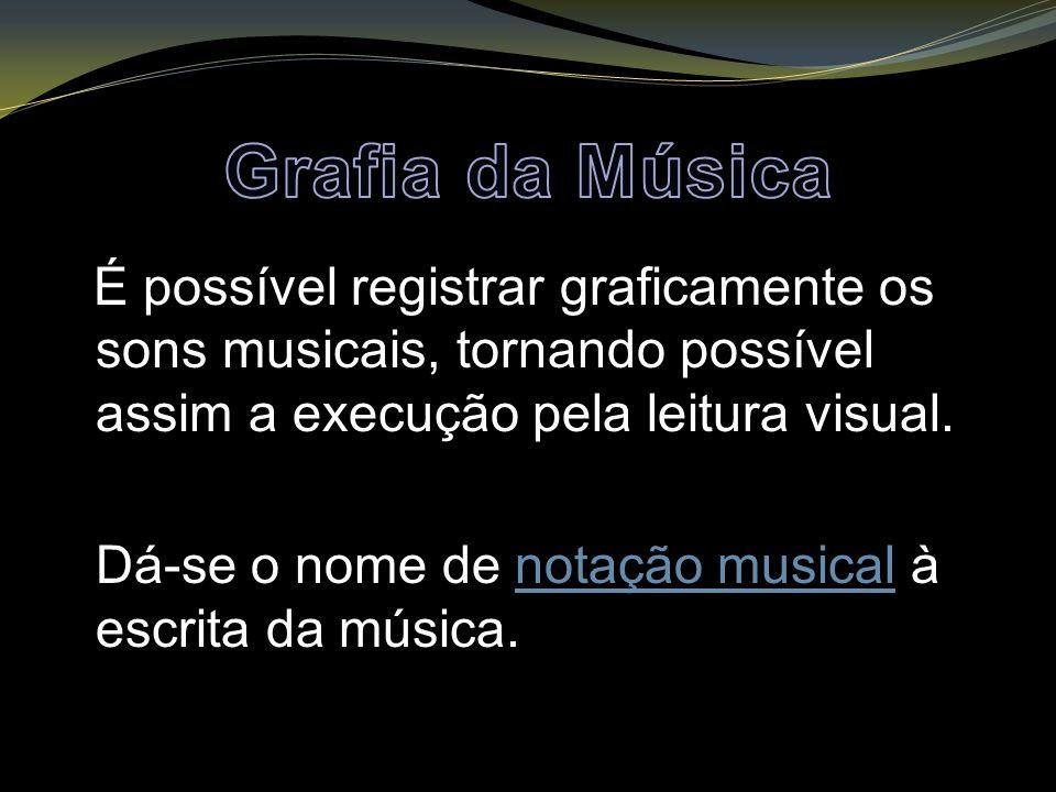 Grafia da Música